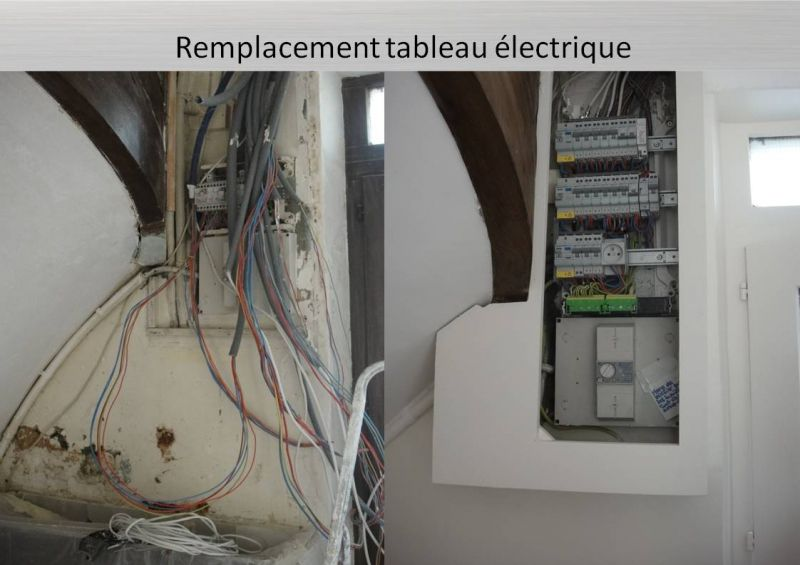 Changement tableau electrique best fusible tableau electrique legrand with changement tableau - Comment changer un fusible sur un tableau electrique ...